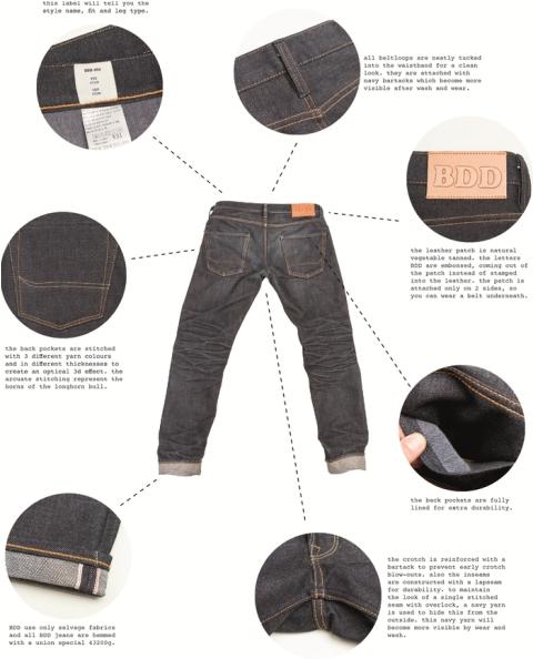 benzak denim developers lennaert nijgh long john blog jeans raw rigid holland handmade blue faded amsterdam holland rivets buttons selvage selvedge leather patch crowd funding 2 2014 (15)