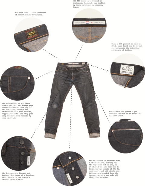 benzak denim developers lennaert nijgh long john blog jeans raw rigid holland handmade blue faded amsterdam holland rivets buttons selvage selvedge leather patch crowd funding 2 2014 (20)